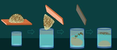 Flotation.Separation of sawdust and sand flour. Oil and water. Separation of mixtures. Editable dark green background. 2d drawing. Cartoon illustration vector