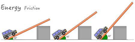 Energía, fricción, pendiente. El efecto de fricción de un automóvil en diferentes ángulos. Carretera, asfalto, curva, motor, potencia. Ilustración de educación física. Vector de dibujo 2d Ilustración de vector