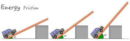 Energy, friction, slope. The friction effect of a car at different angles. Road, asphalt, bend, engine, power. Physics education illustration. 2d draw Vector