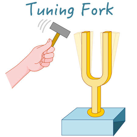 Tuning fork. Acoustic resonator. Resonance sound acoustic. Hitting the diapason with a metal hammer in the hand, vibrations. Yellow graphic icon. Physics education illustration vector Vecteurs