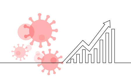 Continuous one single line art growing graph concept. Pandemic COVID coronavirus safe hand drawn sketch. Statistics epidemia pneumonia allergy white monochrome vector illustration Ilustración de vector