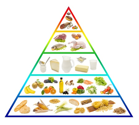 nutrition health: food pyramid  Stock Photo