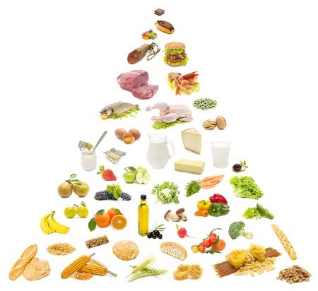 food pyramid: food pyramid on white background