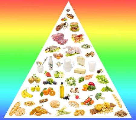 food pyramid photo
