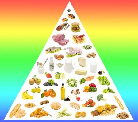 piramide alimenticia: pir�mide de alimentos