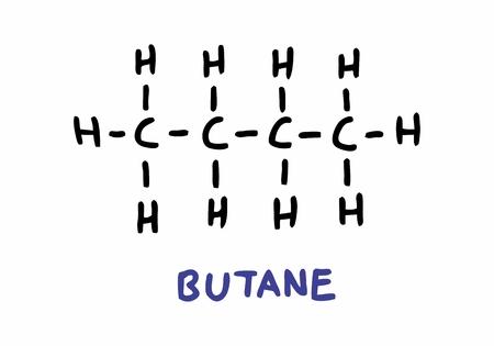 Freehand style illustration of the butane formula  イラスト・ベクター素材