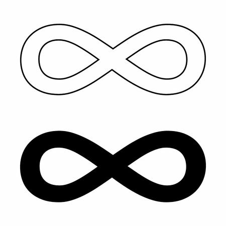 Illustration en noir et blanc des symboles de l'infini