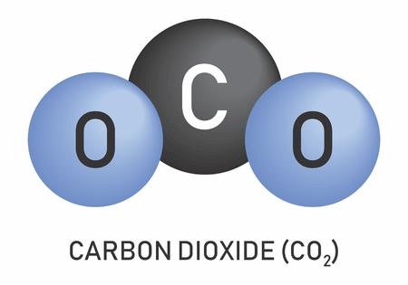 Carbon dioxide molecular formula