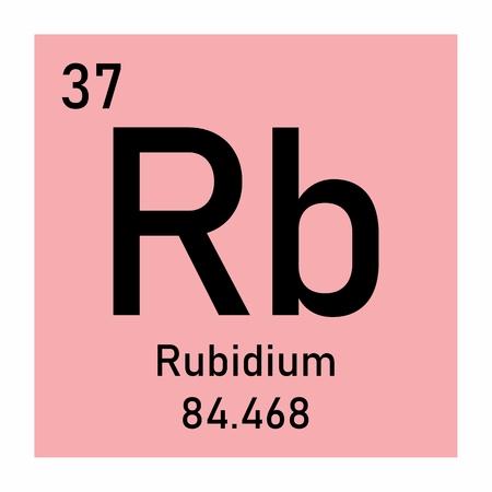 Rubidium chemical symbol Banco de Imagens - 124645805