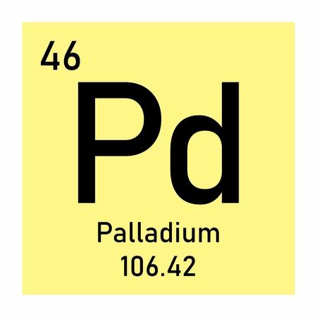 Palladium chemical symbol Banco de Imagens - 124716508