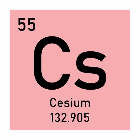 Cesium chemical symbol