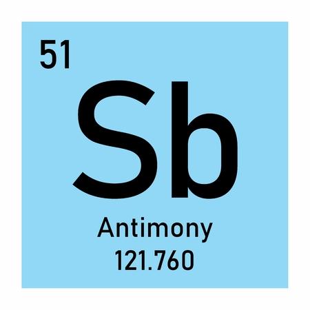 Antimony chemical symbol