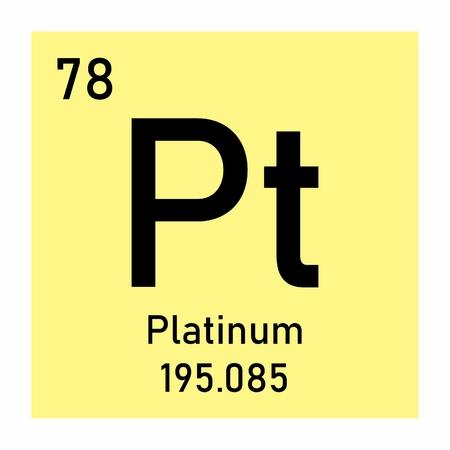 Illustration of the periodic table Platinum chemical symbol Banco de Imagens - 124716527