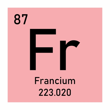Illustration of the periodic table Francium chemical symbol