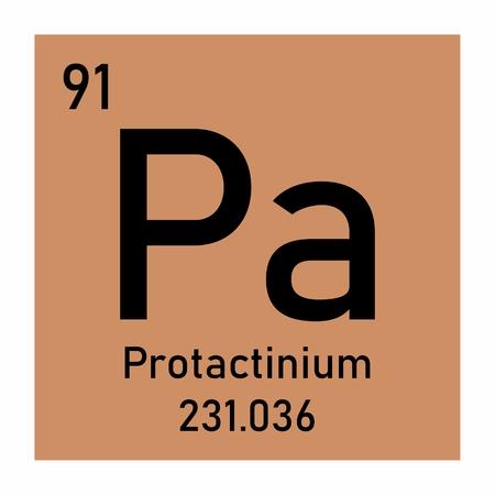 Illustration of the periodic table Protactinium chemical symbol