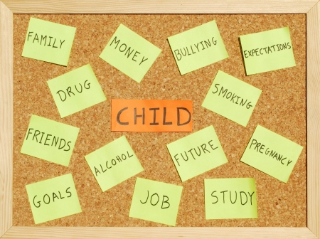 adolescence: concept of child issues with post it notes