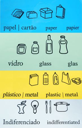 recycle symbols/pictures (glass, paper, plastic, organic) Stock Photo - 5193453