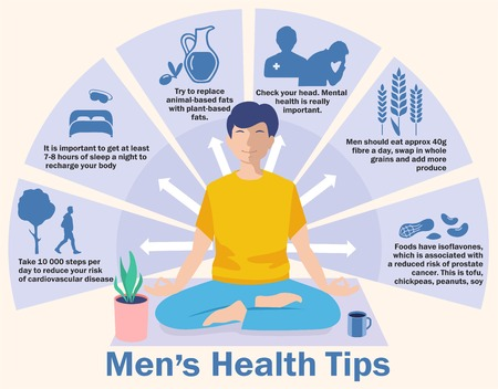 Gezondheidstips voor mannen. Gezondheidsinfographics voor mannen. affiches