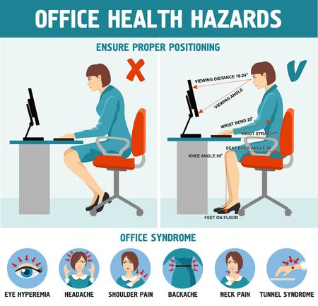 Correct sitting at desk posture ergonomics Office health hazards infographics.