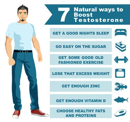 7 natural ways boost testosterone. Infographics Scientific popular