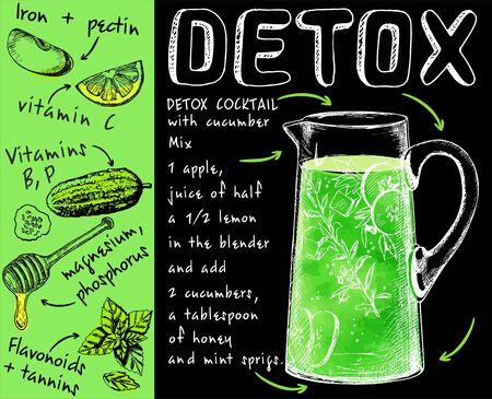 Recipe detox cocktail with with cucumber, apple, lemon and honey Ilustração