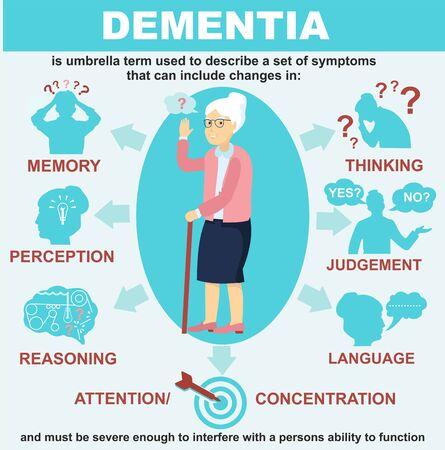 Dementia infographics vector illustration. Symptoms of dementia Vector Illustratie