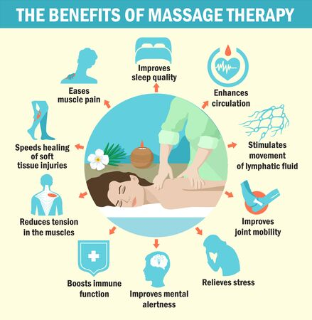 The benefits of massage for immunity Infographics. Banque d'images - 130258483