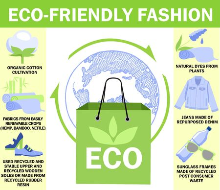 Eco-friendly fashion infographics. Eco illustration. People use ecological clothes. Organic cotton, natural dyes and materials, waste recycling. Save the planet.