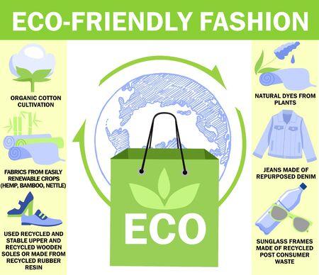 Infografica di moda ecologica. Illustrazione ecologica. Le persone usano vestiti ecologici. Cotone organico, coloranti e materiali naturali, riciclaggio dei rifiuti. Salva il pianeta.
