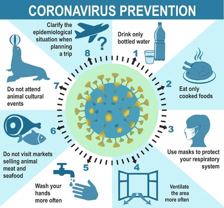 Coronavirus prevention. Infographics elements 2019-nCoV human. health and medical. Novel Coronavirus 2019. Pneumonia disease. vector illustration. 일러스트