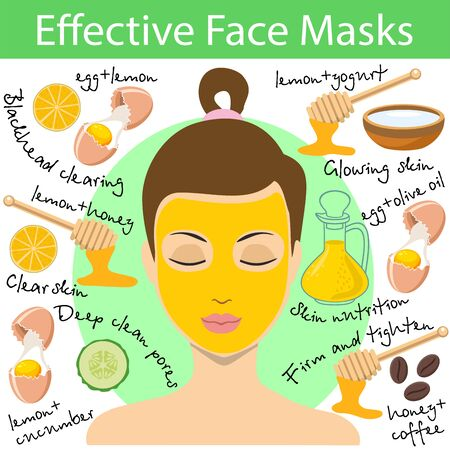 Recipes for effective homemade face masks. Ingredients for a natural cosmetic mask. Vector illustration. Facial care. Mask for nourishing the skin, for Glowing skin, Blackhead clearing