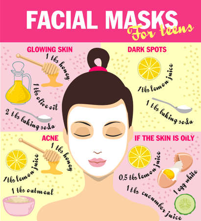 Recipes for effective homemade face masks for teens. Beauty procedures skin care concept. Recipes for effective homemade face masks. Ingredients for a natural cosmetic mask. Vector illustration.