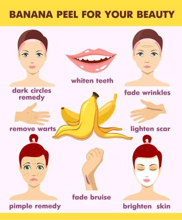 Banana peel for your beauty. Infographics. Banana peel for your beauty. Banana face masks. Natural cosmetology