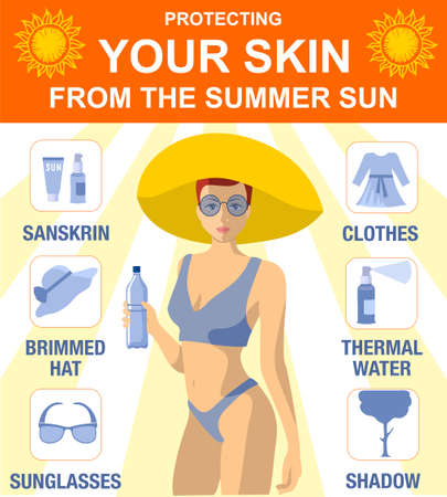 Protecting your skin from the summer sun. Infographics. Concept offers healthcare content about protect your skin cancer from risk factors. Girl on the beach protecting skin from the sun.
