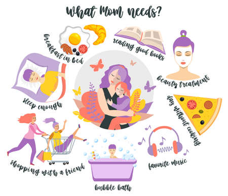 Mommy burnout prevention. What mom needs. Infographics. Concept illustration of self care. Every mama desire good sleep, reading, tasty food, bath, relaxing, music and communication.