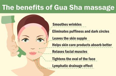 Infographic of gua sha scraper facial yoga. The benefits of gua sha massage. Anti-aging traditional chinese medicine self care method. Vector flat illustration