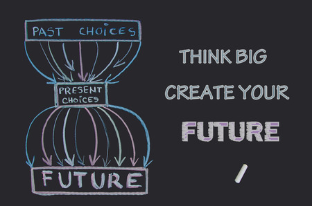 Inspirational message. Think big, Create your future.