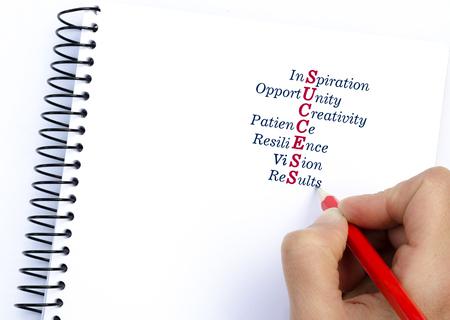 paciencia: Acrónimo ÉXITO Inspiración, Oportunidad, paciencia, resistencia, Visión, Resultados. Imagen del concepto