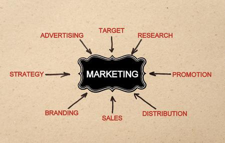 Marketing - black label. Business concept
