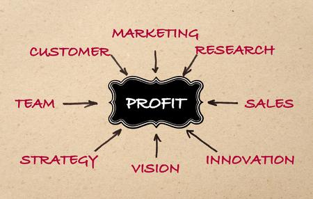 Profit - black label. Business concept Banque d'images