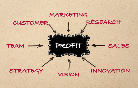 Profit - black label. Business concept Reklamní fotografie