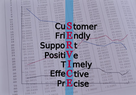 communicative: Acronym SERVICE Customer, Friendly, Support, Positive, Timely, Effective, Precise. Business Concept