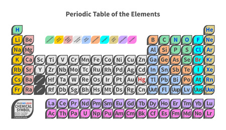 atomic number: Periodic table of the elements grey  white