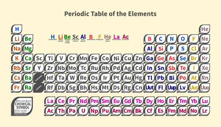 atomic number: Periodic table of the elements on light yellow background Illustration