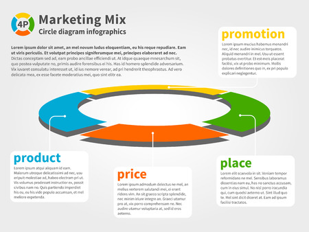 marketing mix: 4P marketing mix vector diagram Illustration