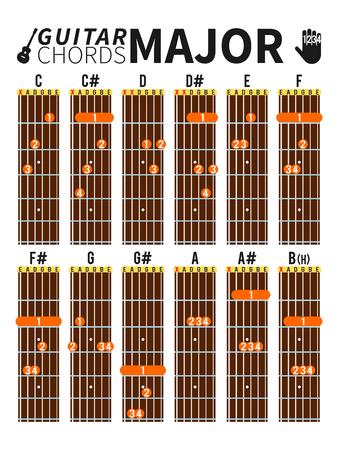 De Colores Acordes Mayores Sptimo Grfica Para Guitarra Con Los