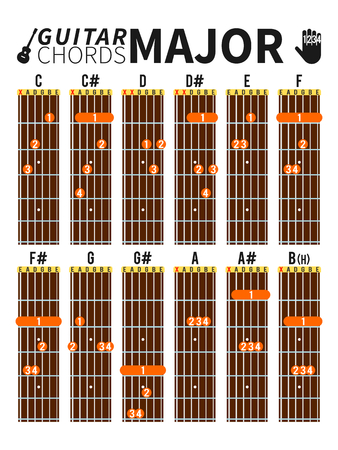 chords: Colorful major chords chart for guitar with fingers position Illustration