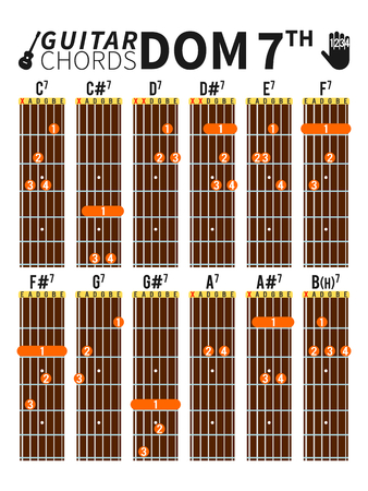 seventh: Colorful dominant seventh chords chart for guitar with fingers position