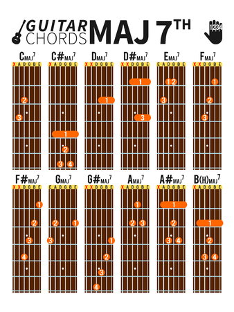 chords: Colorful major seventh chords chart for guitar with fingers position Illustration