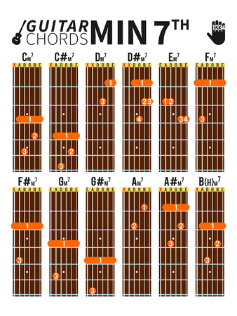 chords: Colorful minor seventh chords chart for guitar with fingers position Illustration